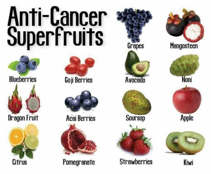 Anti-Cancer Superfruits - Noni Apple Kiwi Citrus Pomegranate