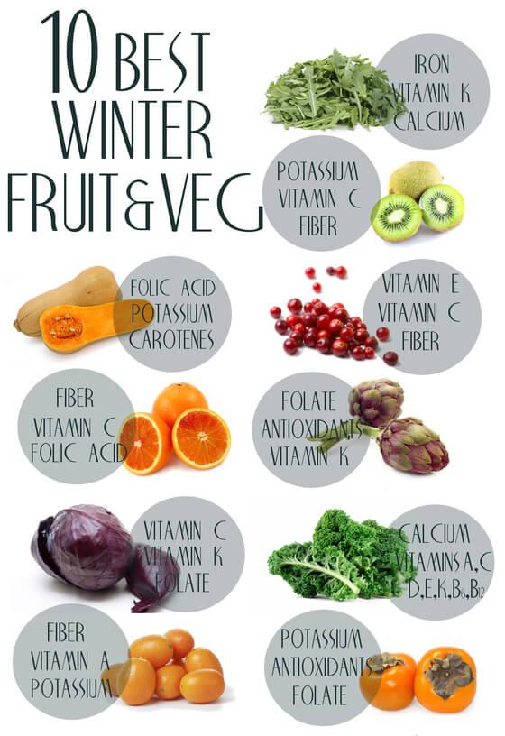 10 Best Winter Fruit & Veg - Potassium Fiber Vitamin C Calcium