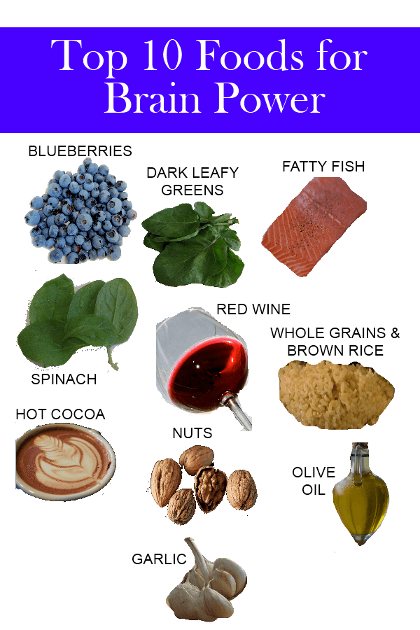 Top 10 Foods for Brain Power - Healthy Fitness Olive Nuts Fish