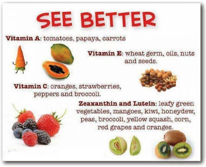 See Better Good Fruits for Eyes - Healthy Eating Clean Fitness