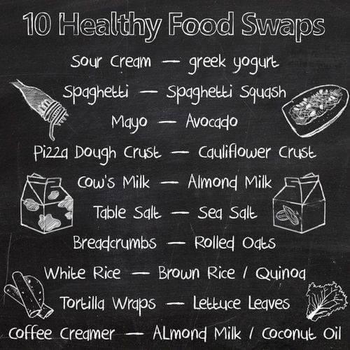 10 Healthy Food Swaps - Healthy Eating Clean Fitness