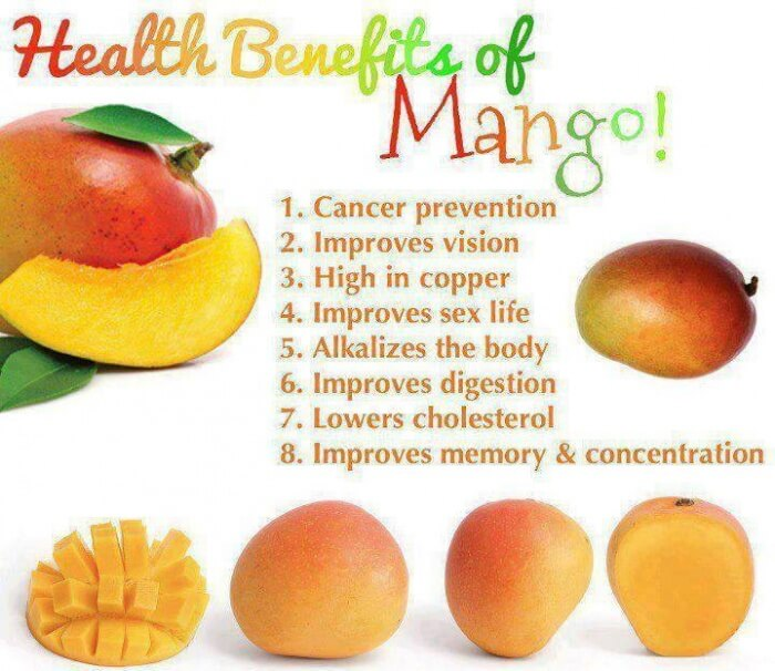 Health Benefits of Mango - Healthy Eating Fitness Clean Diet