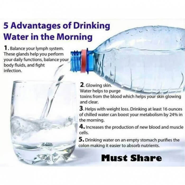 5 Advantages of Drinking Water in the Morning - Healthy Eating