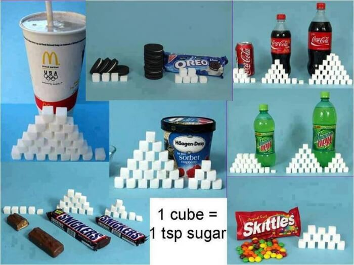 1 Cube = 1 tsp Sugar - Healthy Eating Fitness Gym Drink