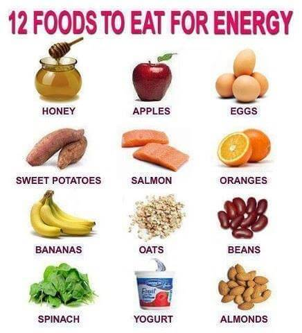 12 Foods To Eat For Energy - Healthy Eating Fitness Oatmeal Eggs