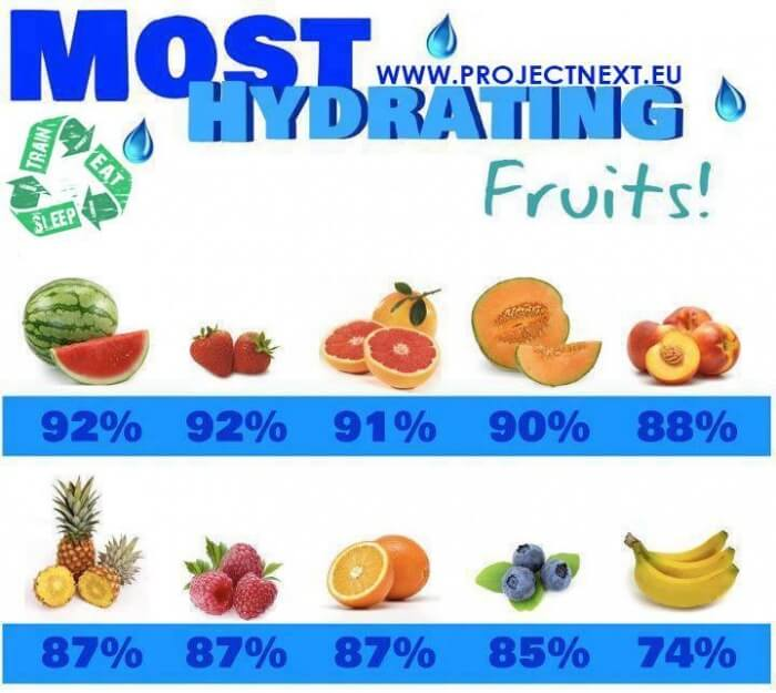 Most Hydrating Fruits - Healthy Eating Fitness Melon Banana