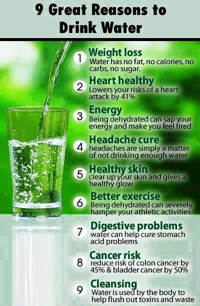 9 Great Reasons to Drink Water - Healthy Eating Fitness Weight