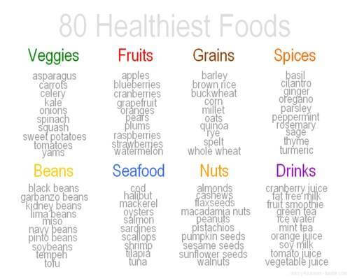 80 Healthiest Foods - Healthy Eating Fitness Weight Veggies Nuts