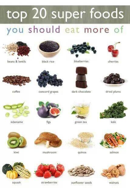Top 20 Super Foods You Should Eat More - Healthy Fitness Recipes