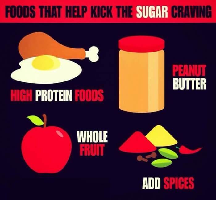 Foods That Help Kick The Sugar Craving- Healthy Fitness Recipes
