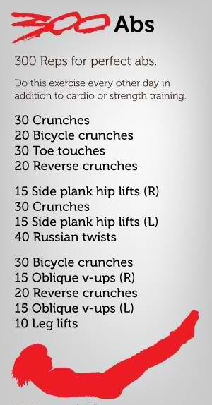 300 Abs Reps for perfect Ab - Healthy Fitness Workout Sixpack
