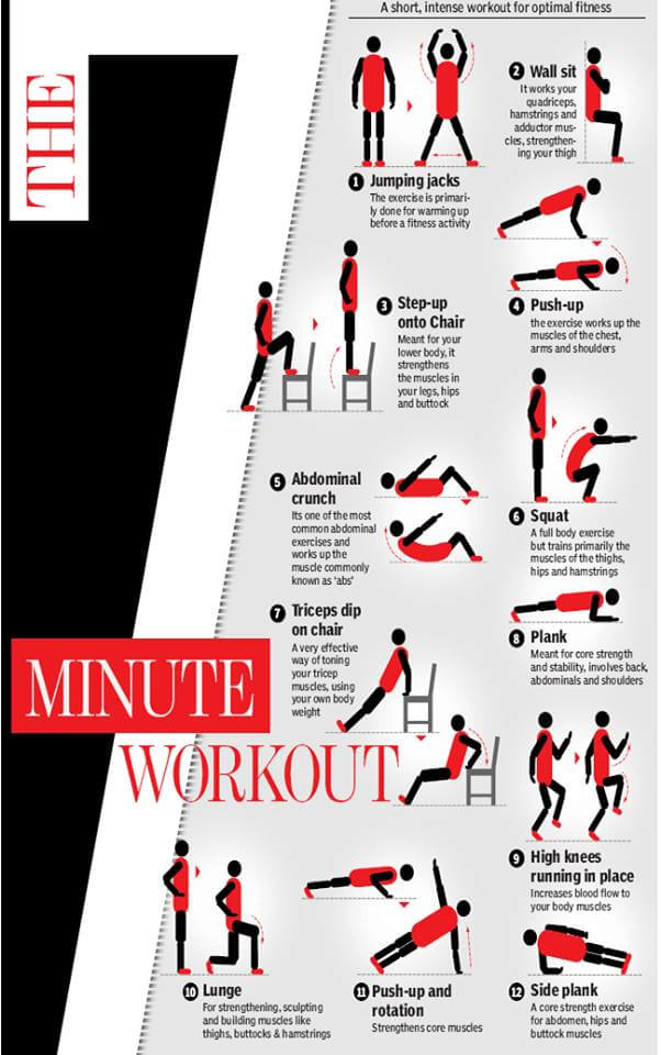 The 7 Minute Workout - Healthy Fitness Home Body Sixpack Arms Ab