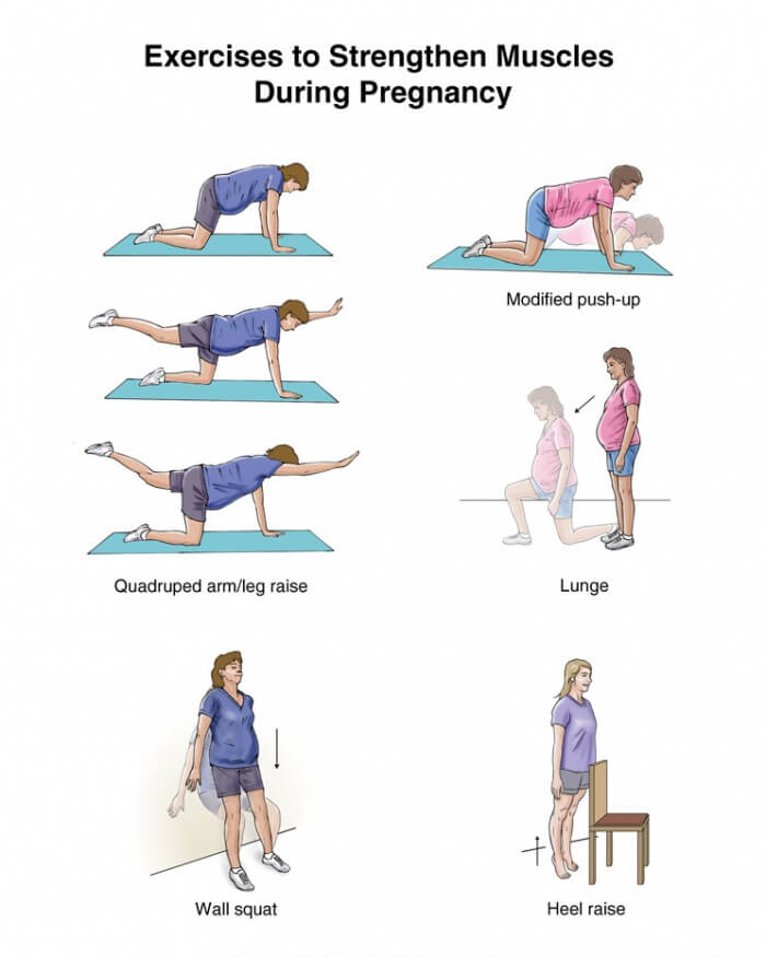 Exercises to Strengthen Muscles During Pregnancy - Healthy Fit