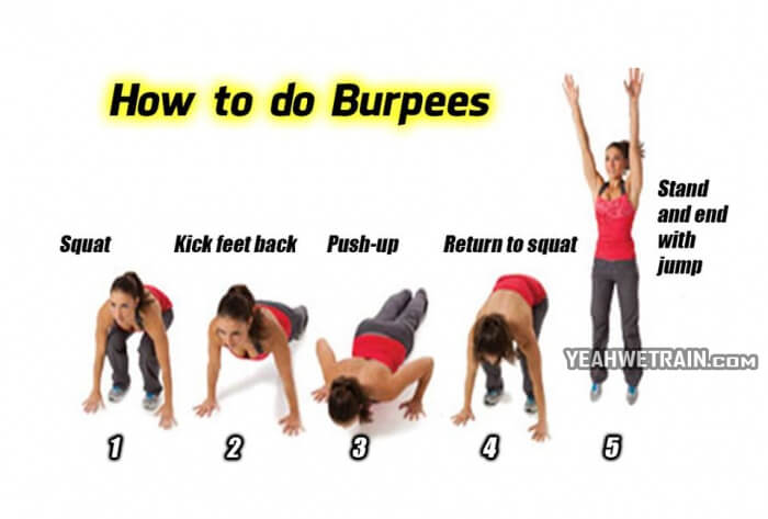 How to do Burpees - Healthy Body Workout Sixpack Legs Chest Butt