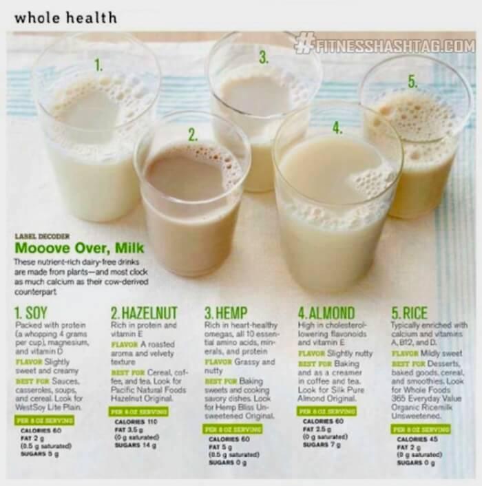 Mooove Over Milk - Soy Hazelnut Hemp Almond Rice Healthy Fitness