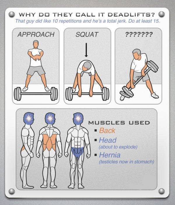Why Do They Call It Deadlifts - Healthy Fitness Workout Sixpack