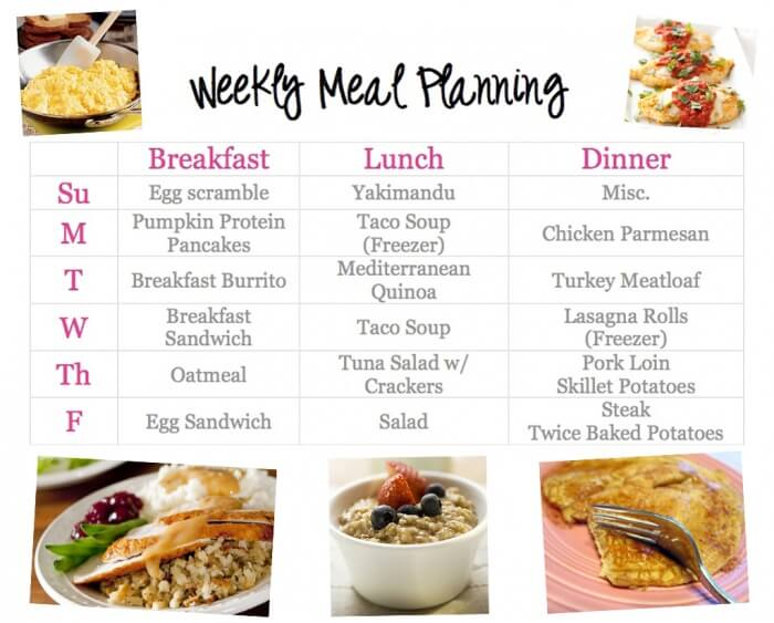 Weekly Meal Planning - Healthy Fitness Food Workout Body Sixpack