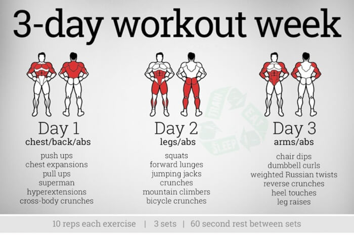 3 Day Workout Week Chest Abs