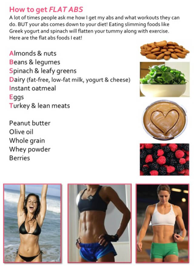 How To Get FLAT ABS! Healthy Fitness Tips Tricks Workouts Foods