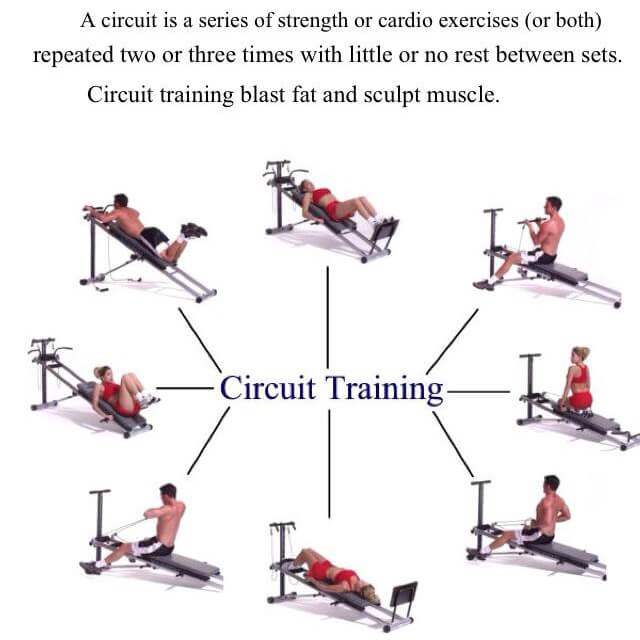 Circuit Training - A Circuit Is A Series Of Strength Or Cardio..
