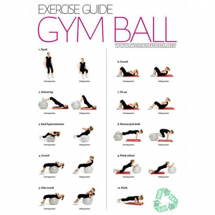 Gym Ball Exercise Guide - Best Healthy Fitness At Home And Gym