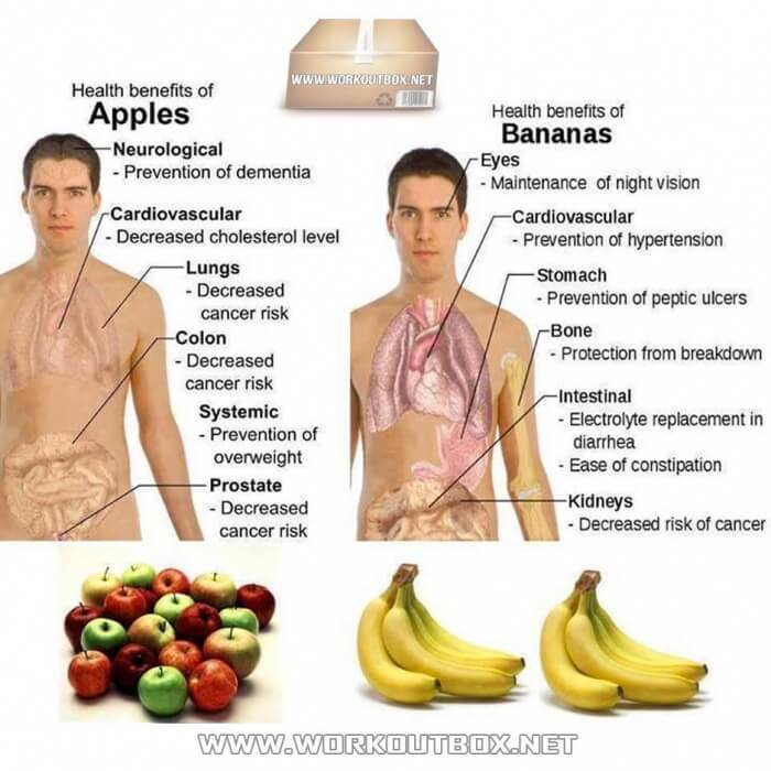 Health Benefits Of Apples And Bananas - All You Need In Two Frui
