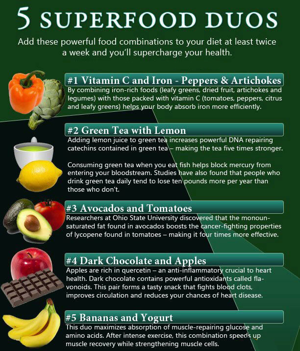 5 Superfood Duos! Vitamin C Iron Green Tea Lemon Avocados Apples