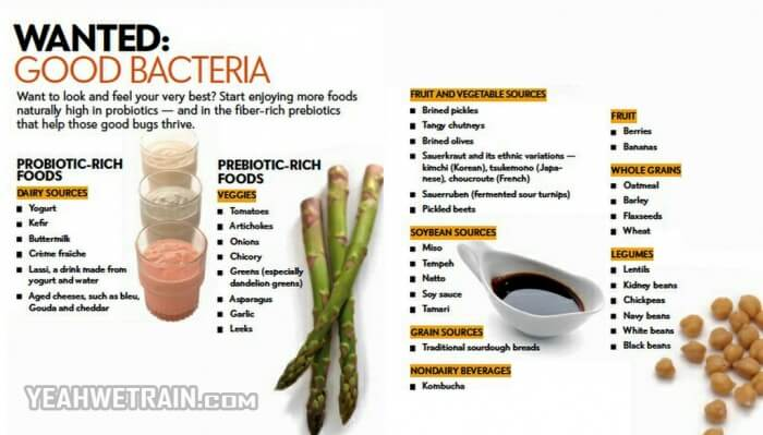 Wanted Good Bacteria! Probiotic-Rich Foods Fiber Fruits Veggies