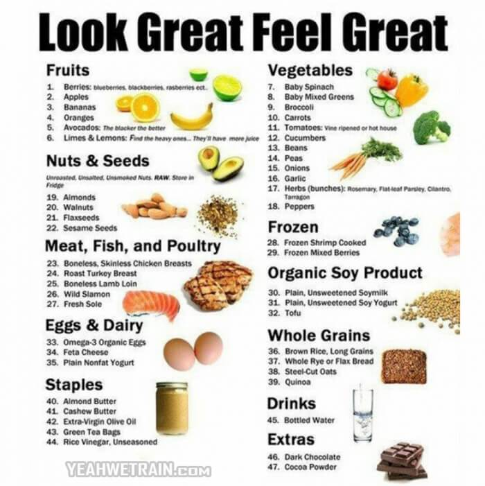 Looks Great - Feel Great ! Best Fruits Nuts Meat Staples Charts