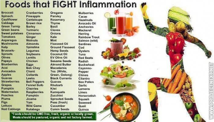 Foods That Fight Inflammation - Healthy Fitness Food Tips Tricks
