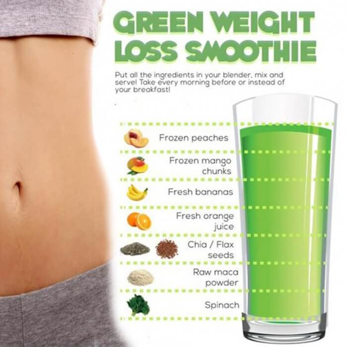 Green Weight Loss Smoothie - Healthy Fitness Drink To Kill Belly