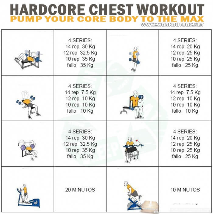 Chest Workout Pump Your Core Body The Max Bicep Arms