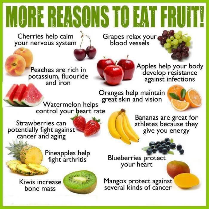 More Reasons To Eat Fruit ! Healthy Fitness Tips Recipes Bananas