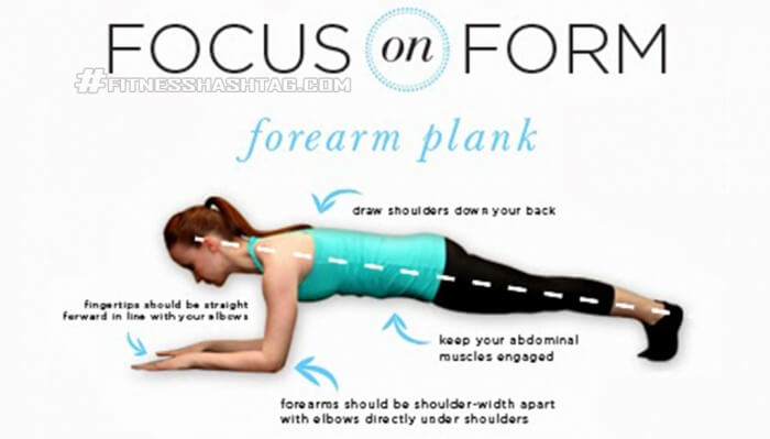Forearm Plank - Focus On Form Abs Sixpack Workout Training Plan