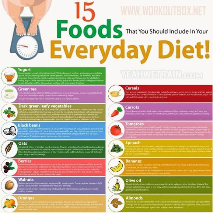 15 Foods That You Should Include In Your Everyday Diet ! Fitness