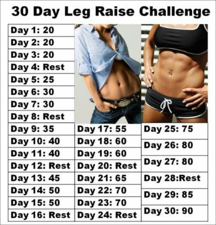 30 Day Leg Raise Challenge - Sixpack Ab Workout Training Fitness ...