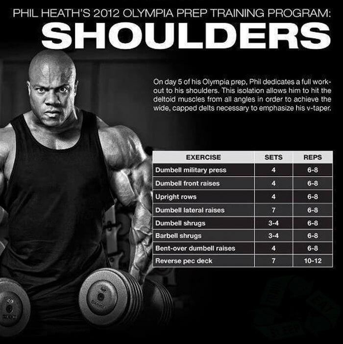 Shoulder Training Programm - Phil Heath Mr Olympia Dumbell ...