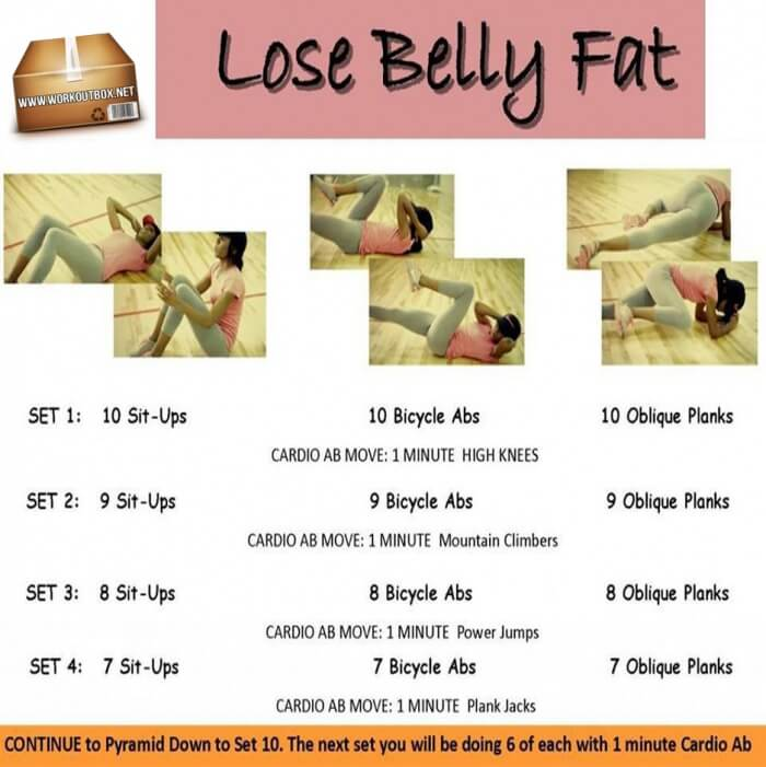Lose Belly Fat Workout Healthy Fitness Training For Strong Abs