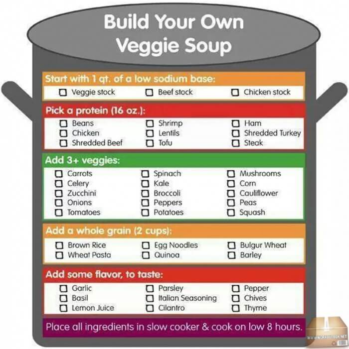 Build Your Own Veggie Soup ! Healthy Foods Tips Tricks For Long