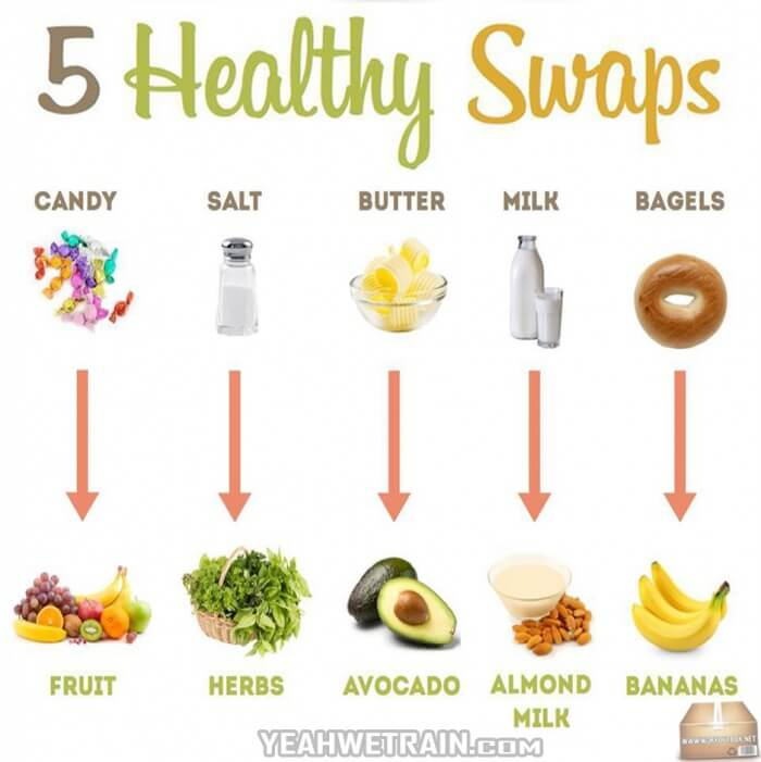 5 Healthy Swaps ! Change Your Lifestyle Healthy Foods No-Sugar