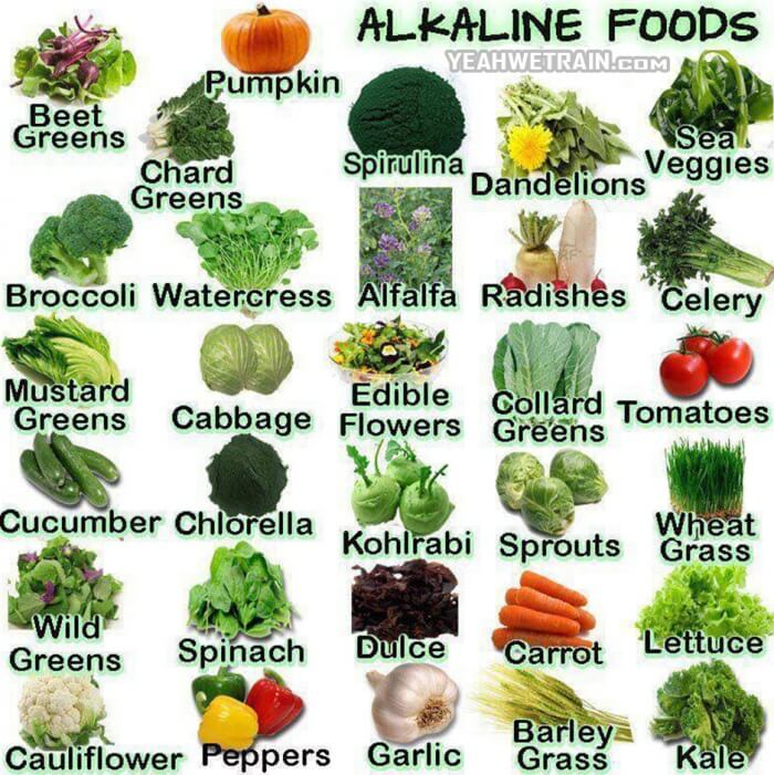 Alkaline Foods - Healthy Fitness Eating Muscle Tips Lose Weight