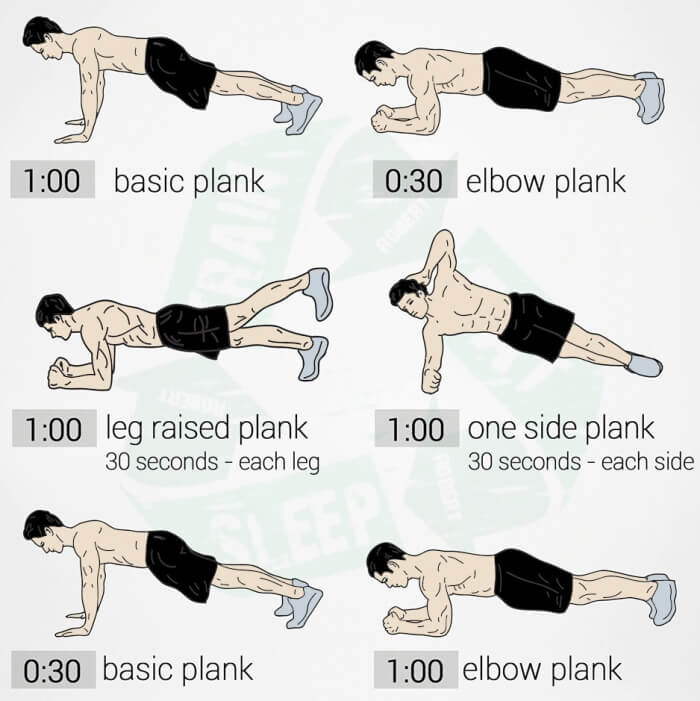 5 Min Plank Workout - Fitness Sixpack And Core Training ...