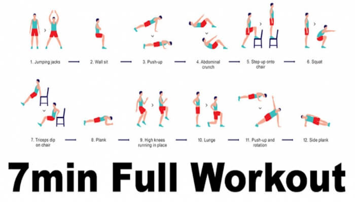 7 Min Full Body Workout Plan - Healthy Fitness Training Sixpack