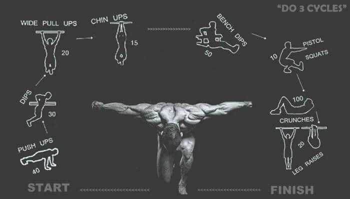 Strong Calisthenic Training Plan - Healthy Fitness Workout Body