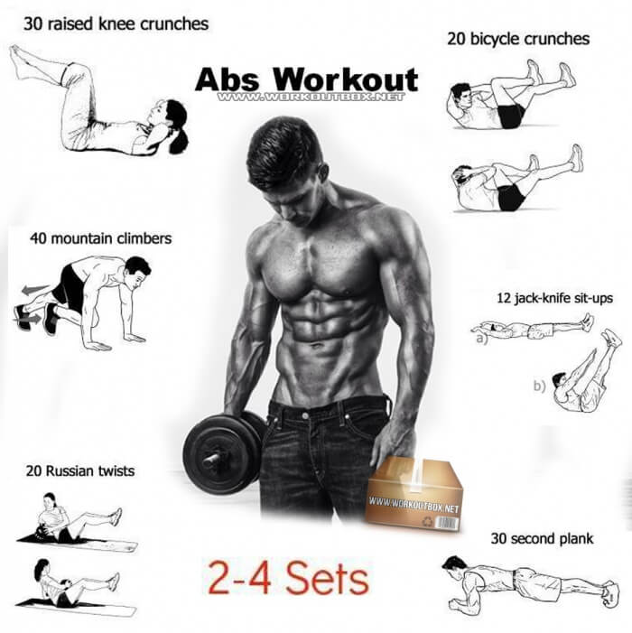 Abs Workout Home Sixpack Training Routines Ab