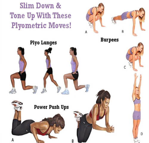 Slim Down And Tone Up With There Plyometric Moves - Fitness Body