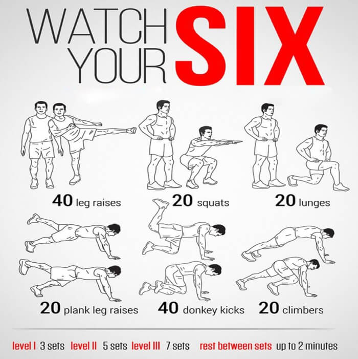 Watch Your Six! Health Fitness Sixpack Routine Training Plan Abs