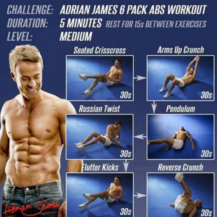 5 Minutes Sixpack Abs Workout Medium - Health Fitness Training