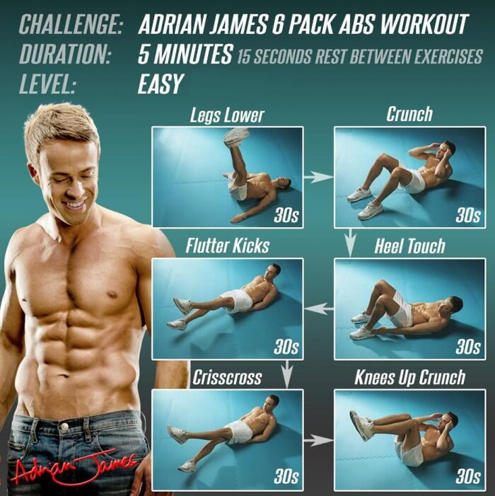 5 Minutes Sixpack Abs Workout Easy - Health Fitness Training Fly