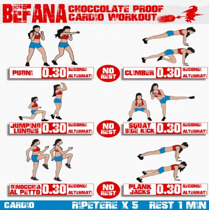 Befana Choccolate Proof Cardio Workout - HIIT Training Health Ab